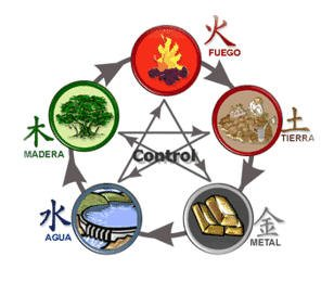cinco-elementos